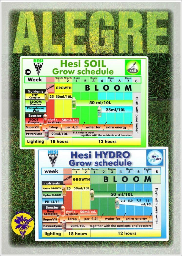 HESI Soil-Hydro-Coco