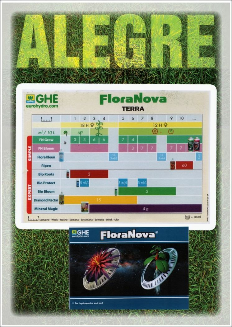 GHE Flora Nova Terra