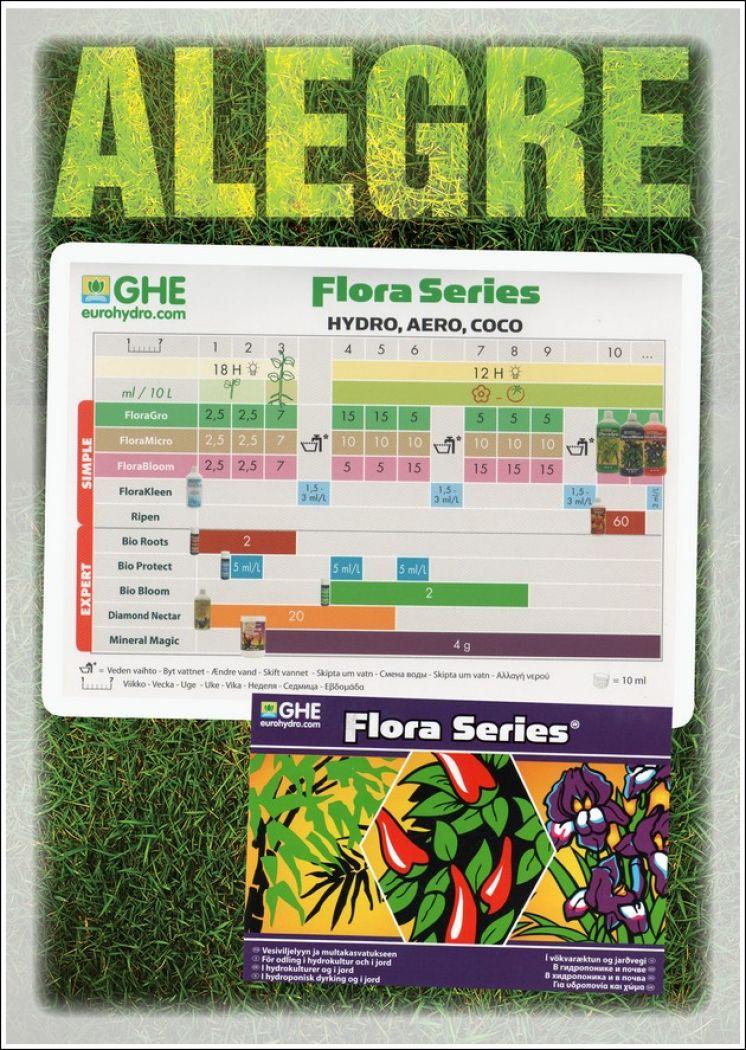 GHE Flora Series Coco